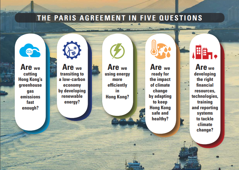 Image of Paris Agreement in Five Questions